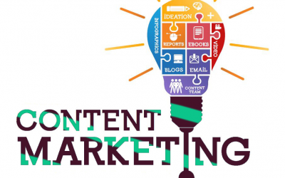 How to Start a Content Marketing Strategy for Your Medical Practice