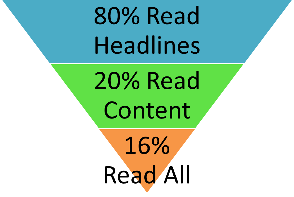 3 Warning Signs Your Content Marketing Headlines Suck